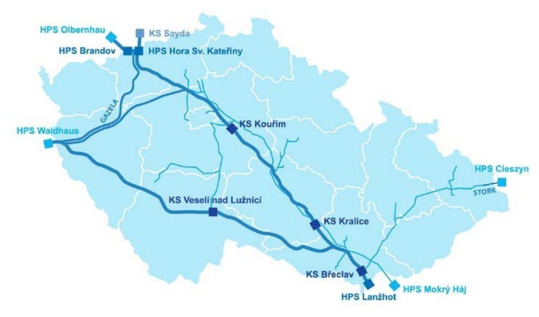 Schéma vnitrostátní přepravy tranzitního plynovodu na území České republiky