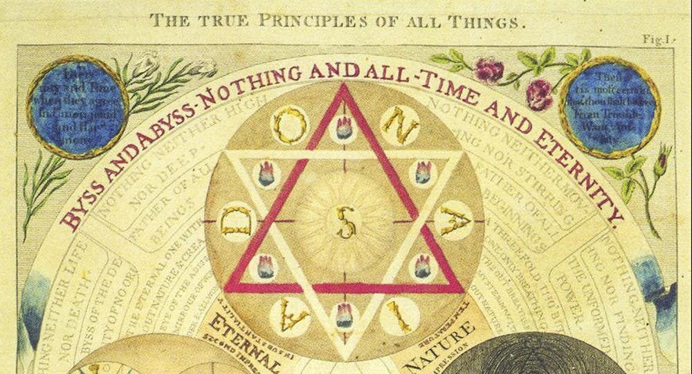 Ilustrace z knihy německého mystika Jakoba Böhmeho