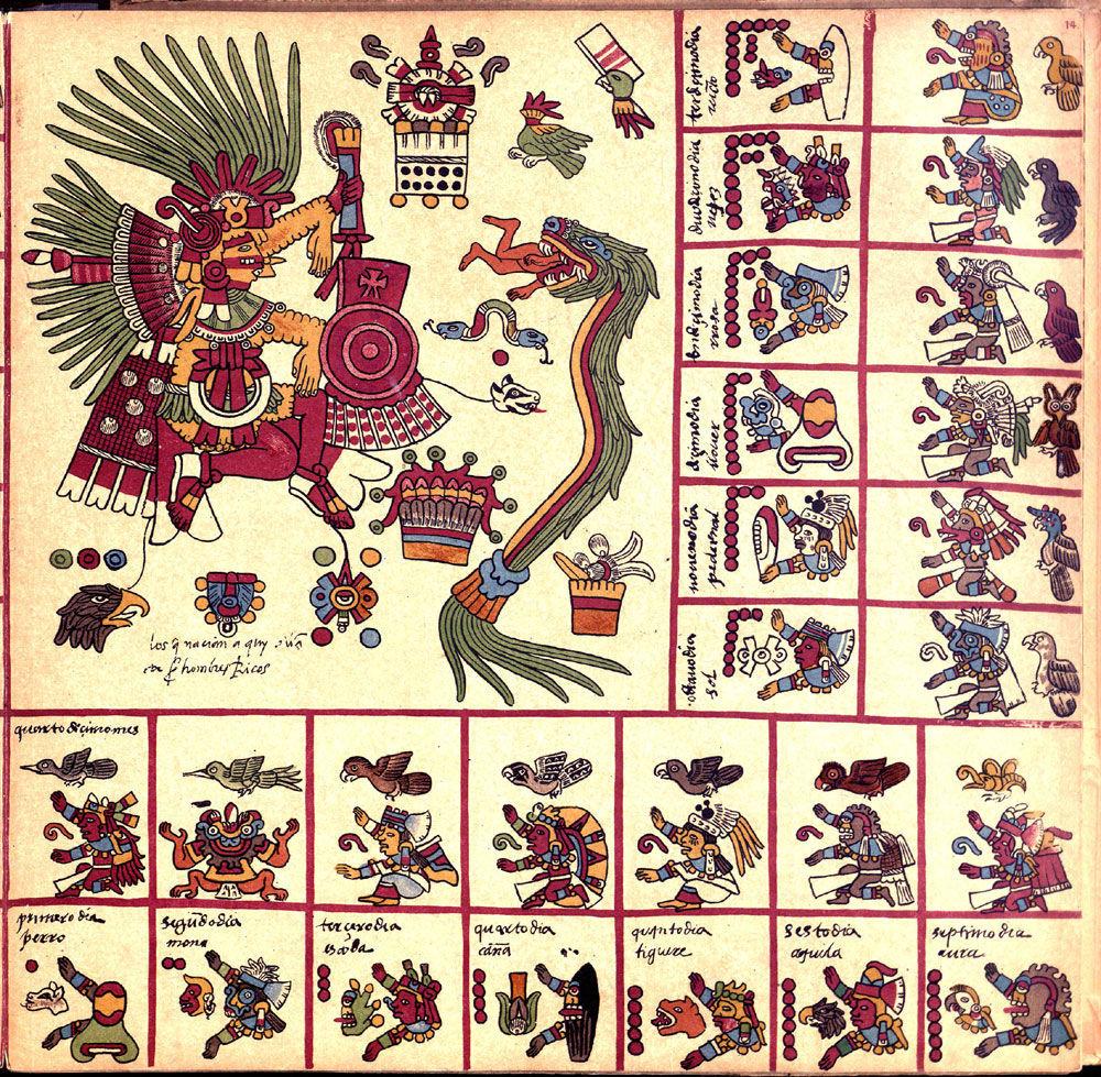 Aztécké mytologické náměty
