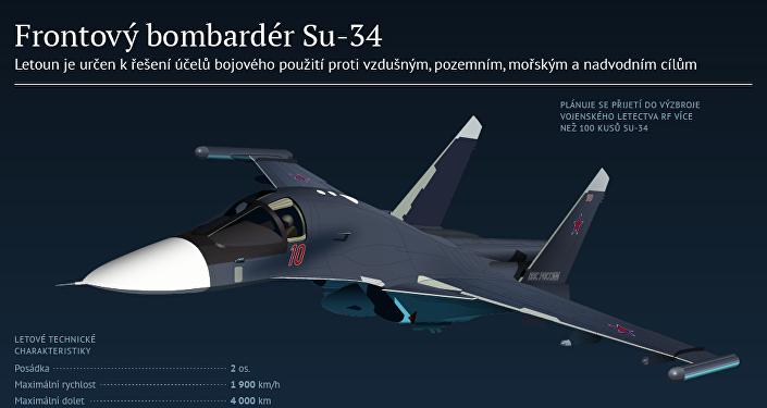Frontový bombardér Su-34