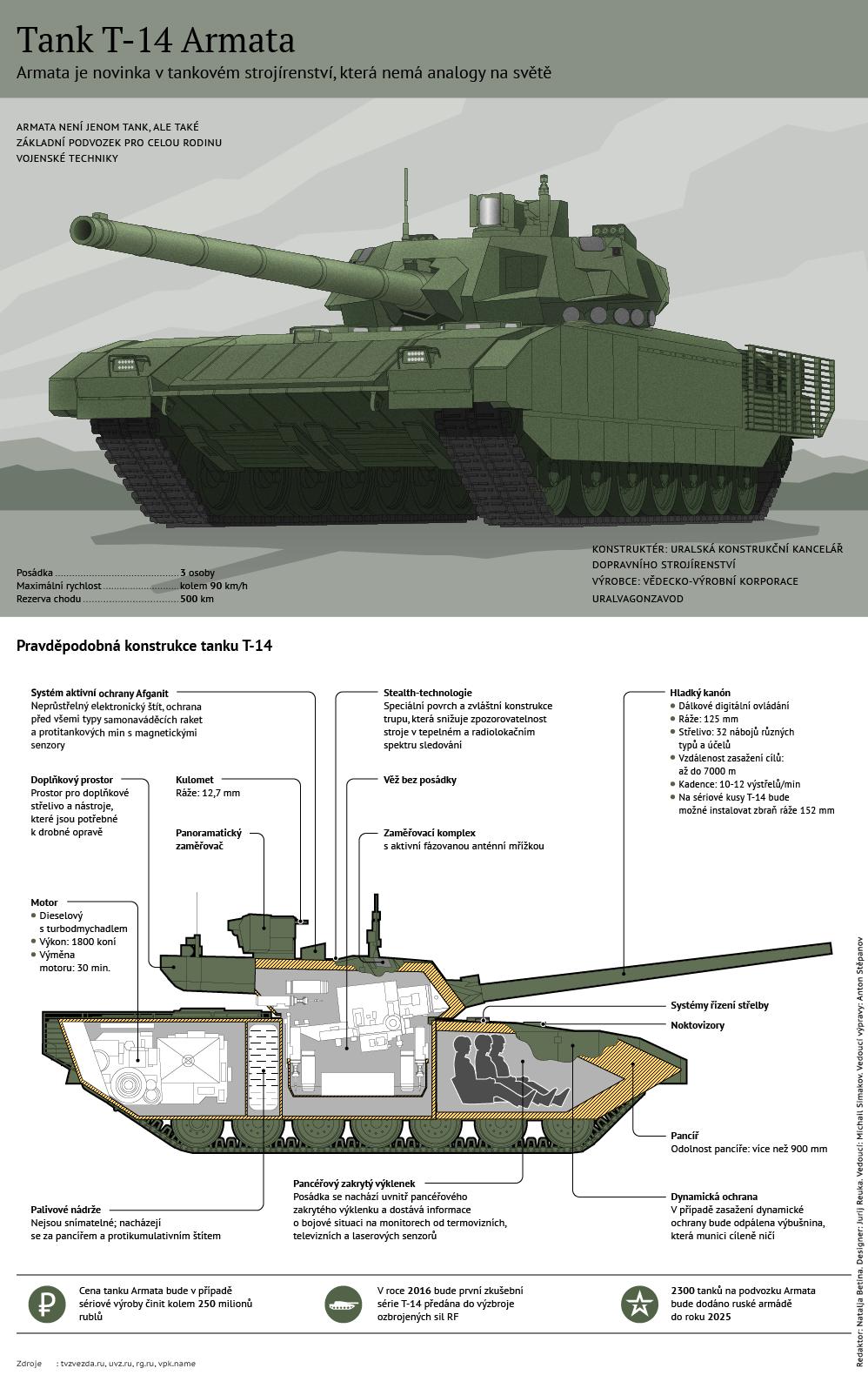 Perspektivní tank T-14