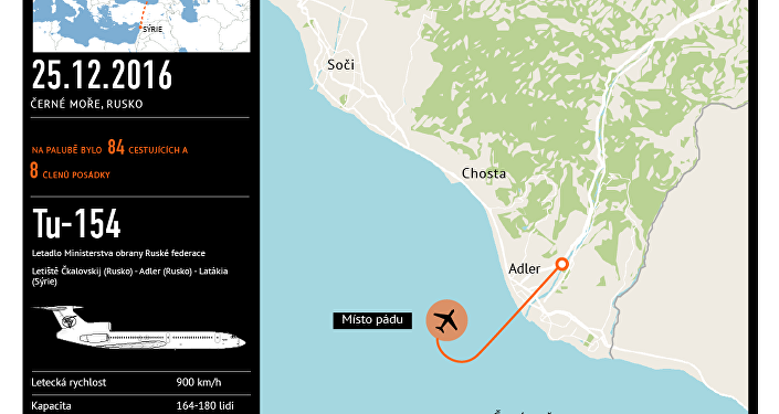 Zřícení letadla Tu-154 v Soči