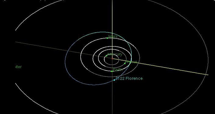 NASA zveřejnila video sbližování Země s největším v dějinách asteroidem