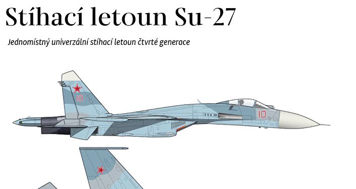 Stíhací letoun Su-27