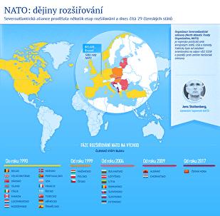 Rozšiřování NATO