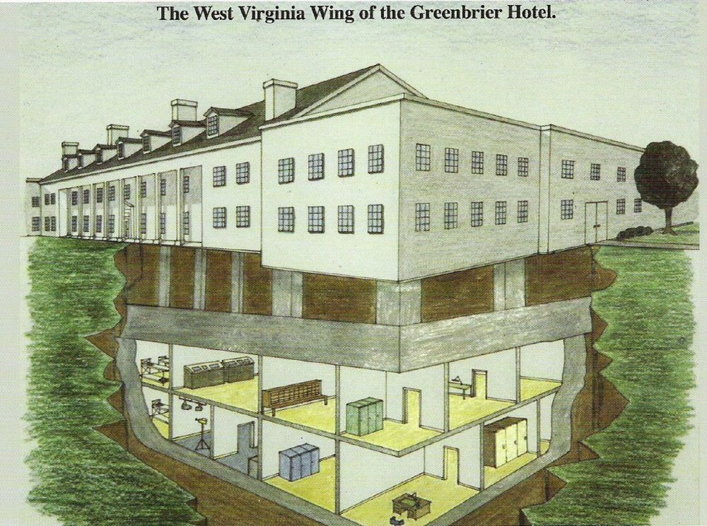 Bunkr Greenbrier v Západní Virginii