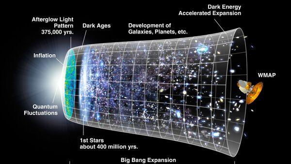 Schéma vývoje vesmíru za 13,77 miliardy let - Sputnik Česká republika