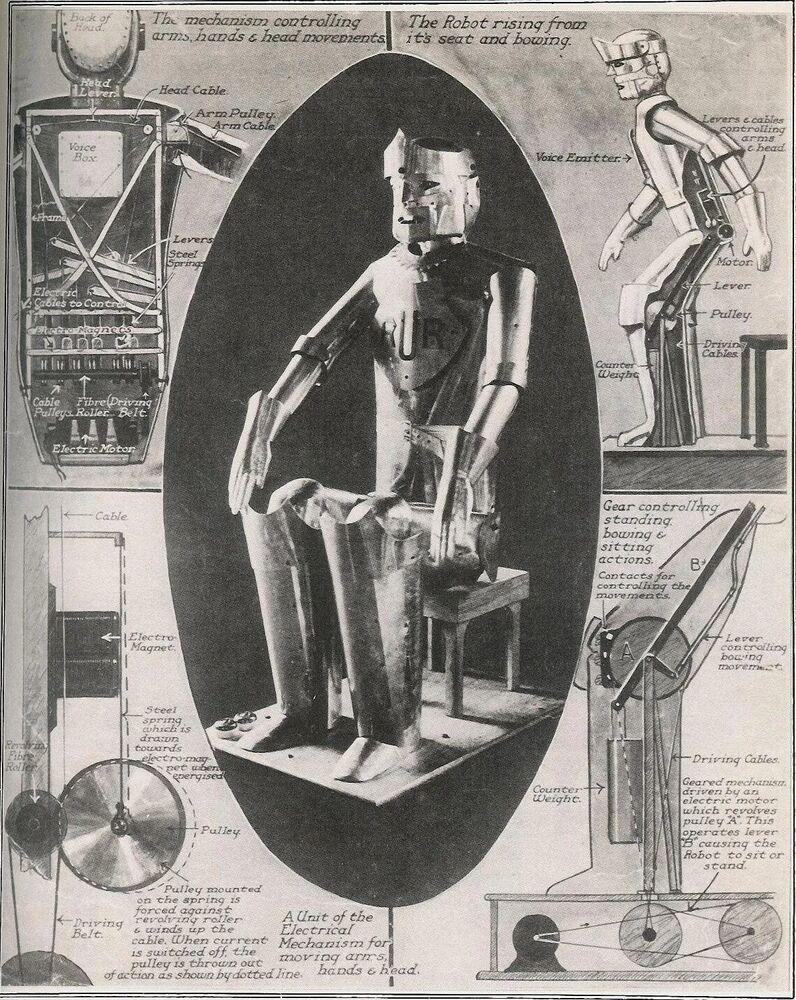 Mechanismy prvního britského robota Erica. Ten byl představen v roce 1928 a způsobil senzaci v Evropě a ve Spojených státech.