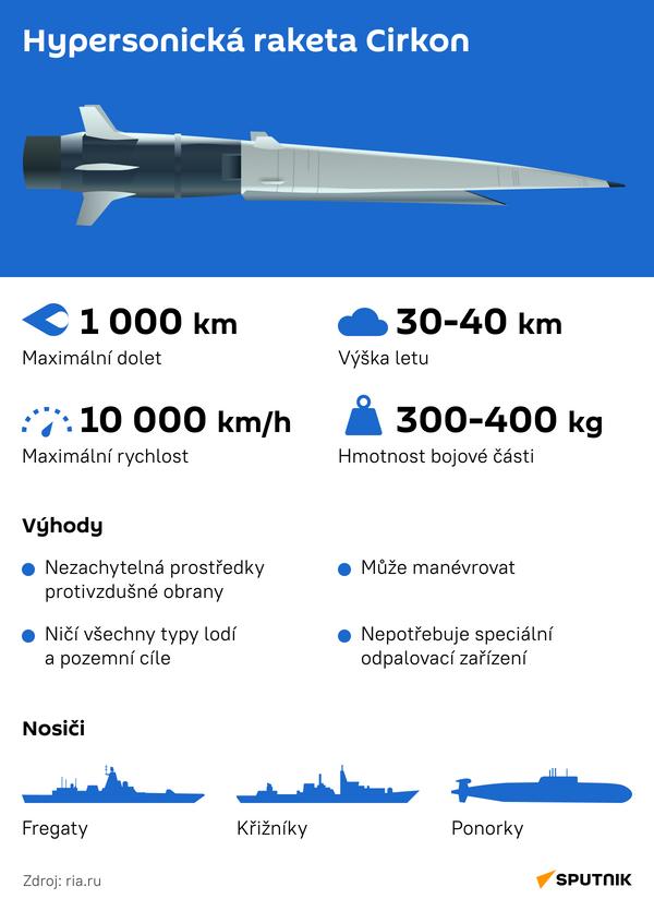 Žolík ruského námořnictva. Hypersonická raketa Cirkon - Sputnik Česká republika