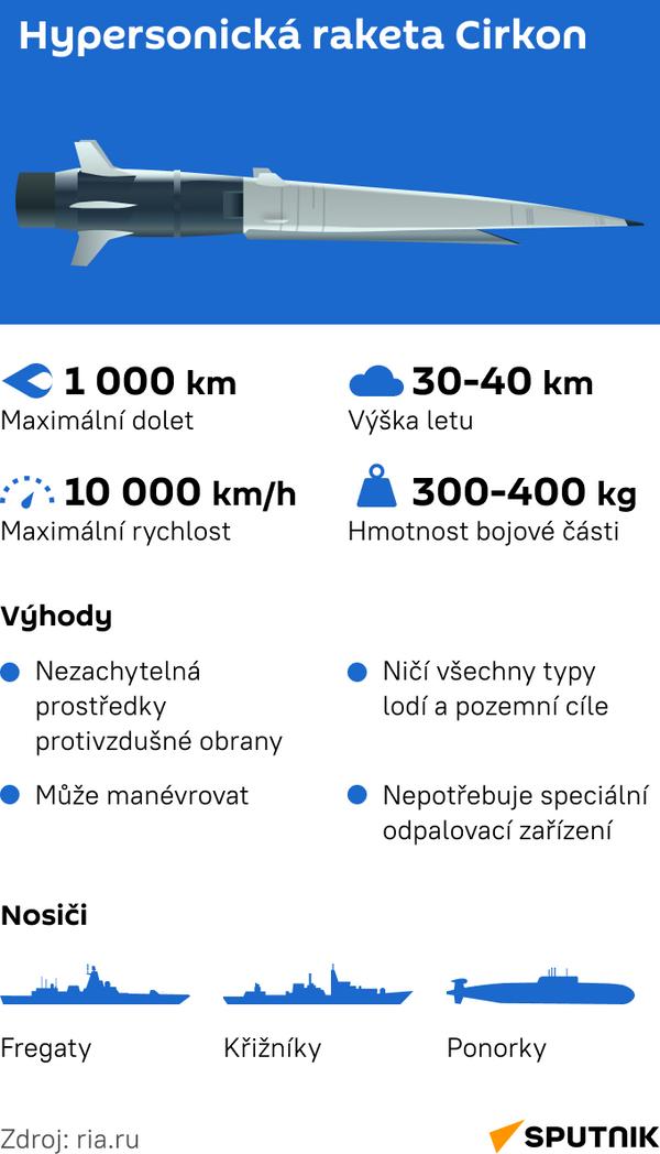 Hypersonická raketa Cirkon - Sputnik Česká republika