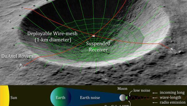 Projekt radioteleskopu měsíčního kráteru (LCRT) - Sputnik Česká republika