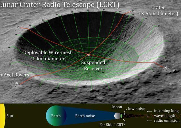 Projekt radioteleskopu měsíčního kráteru (LCRT)