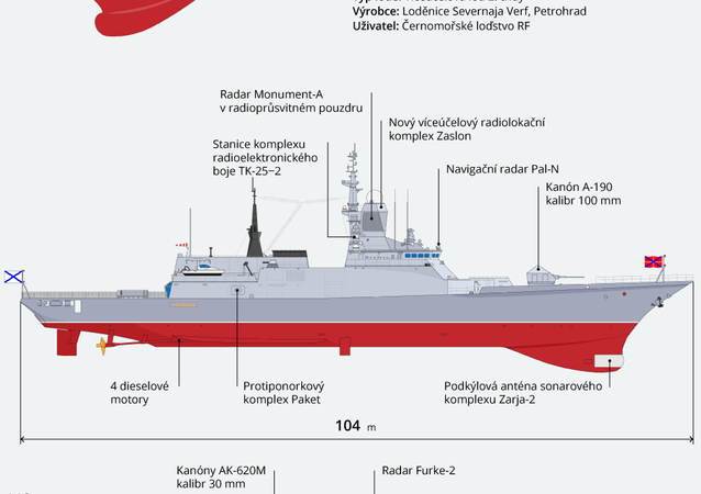 Ruská korveta projektu 20380 Retivyj