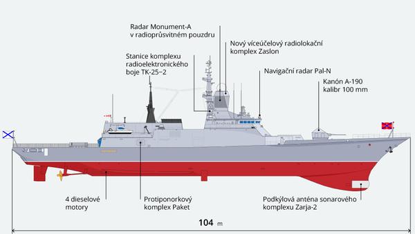 Ruská korveta projektu 20380 Retivyj - Sputnik Česká republika