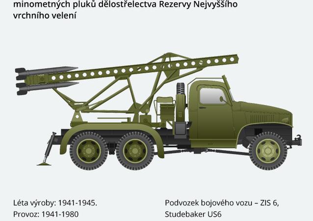Raketomet BM-13