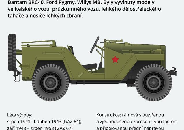 Lehký víceúčelový automobil GAZ 64/GAZ 67 Iwan Willys