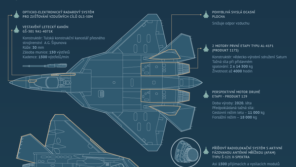 Suchoj T-50 (PAK FA): technické charakteristiky - Sputnik Česká republika
