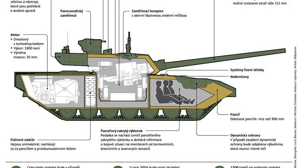 Perspektivní tank T-14 - Sputnik Česká republika