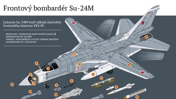 Frontový bombardér Su-24M - Sputnik Česká republika