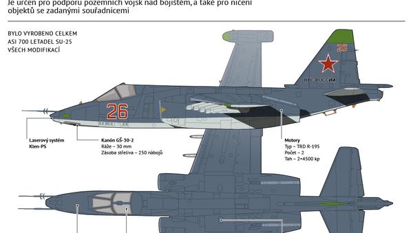Bitevní letoun Su-25 - Sputnik Česká republika