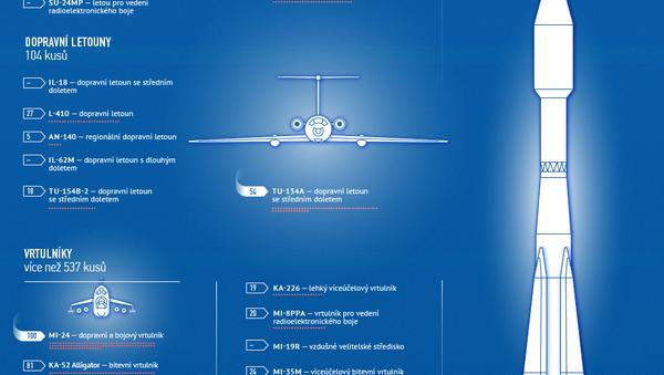 Co všechno je ve výzbroji VKS RF? - Sputnik Česká republika
