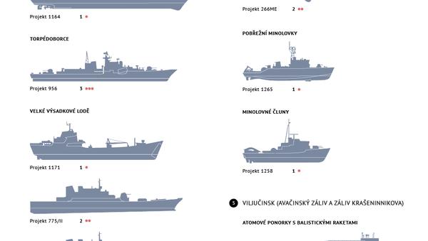 Tichomořská flotila - Sputnik Česká republika