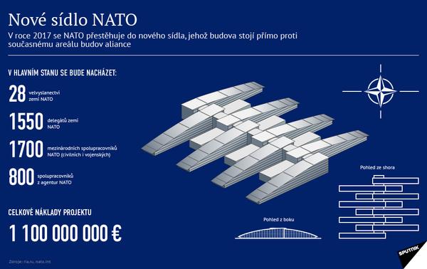 Nové sídlo NATO - Sputnik Česká republika