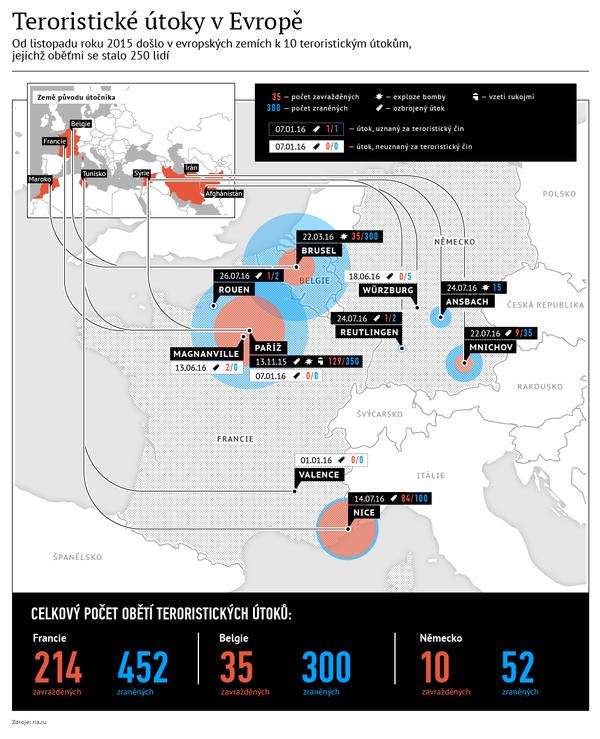 Teroristické útoky v Evropě - Sputnik Česká republika
