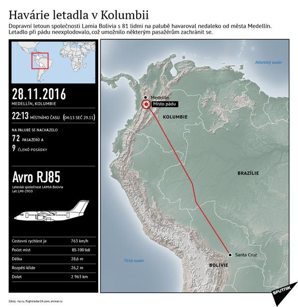 Havárie letadla v Kolumbii - Sputnik Česká republika