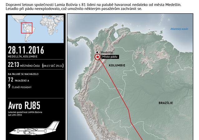 Havárie letadla v Kolumbii