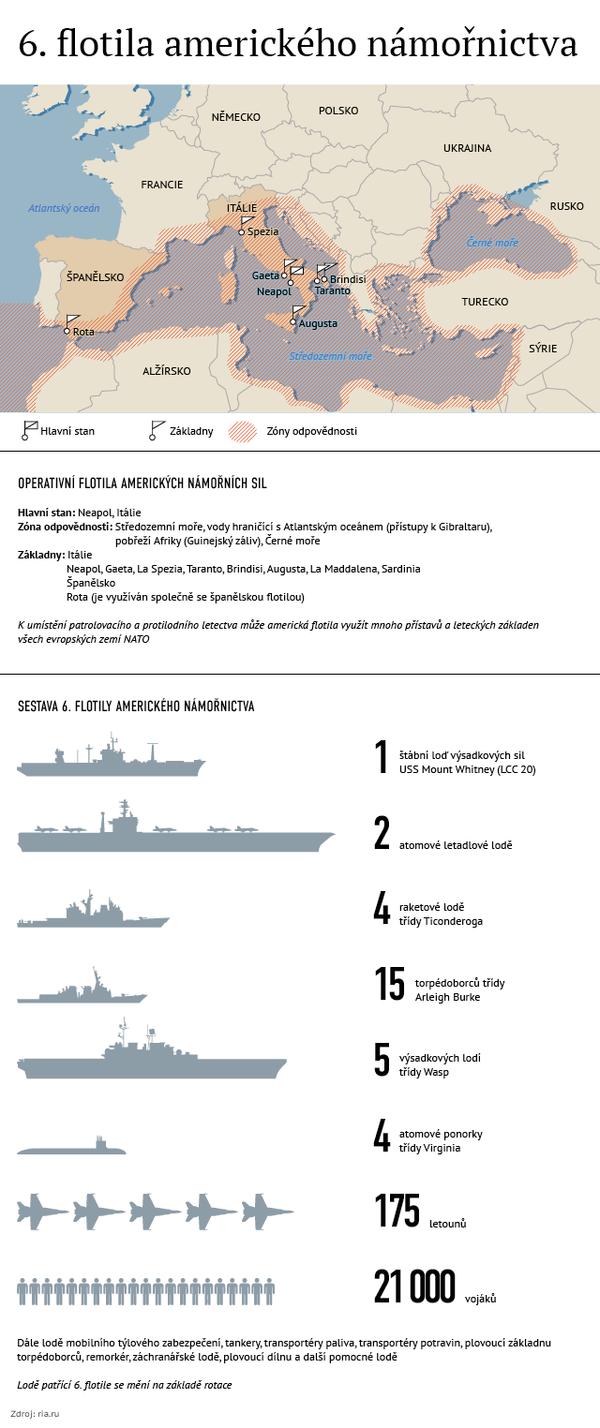 6. flotila amerického námořnictva - Sputnik Česká republika