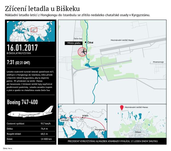 Zřícení letadla v Biškeku - Sputnik Česká republika