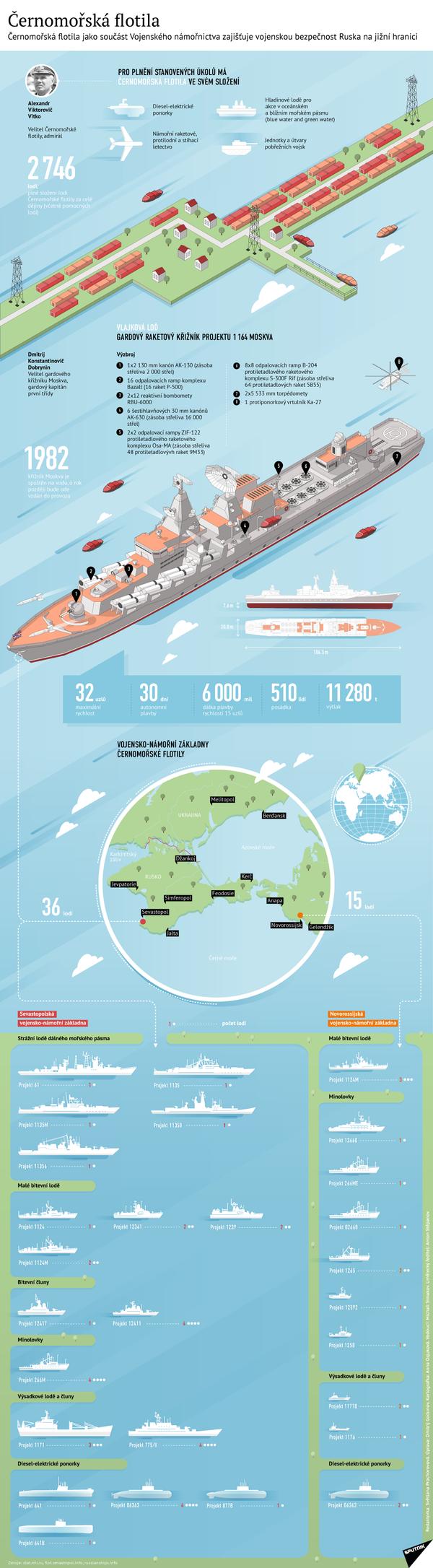 Černomořská flotila - Sputnik Česká republika
