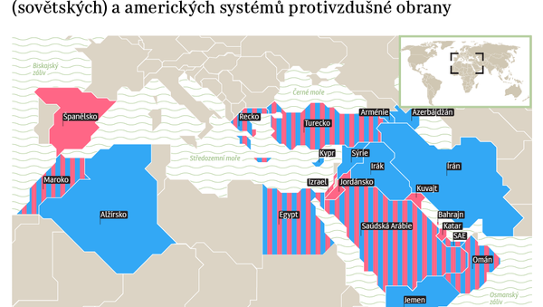 Ruské a americké PVO - Sputnik Česká republika