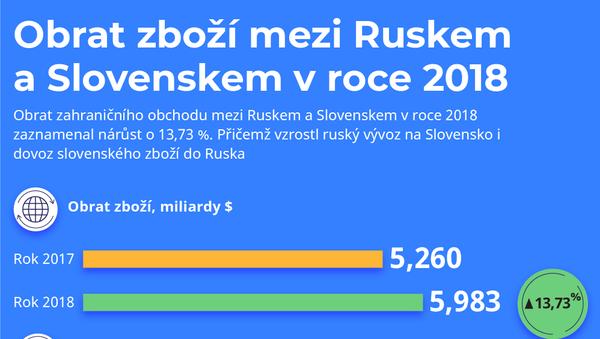 Obrat zboží mezi Ruskem a Slovenskem v roce 2018 - Sputnik Česká republika