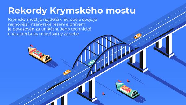 Rekordy Krymského mostu - Sputnik Česká republika